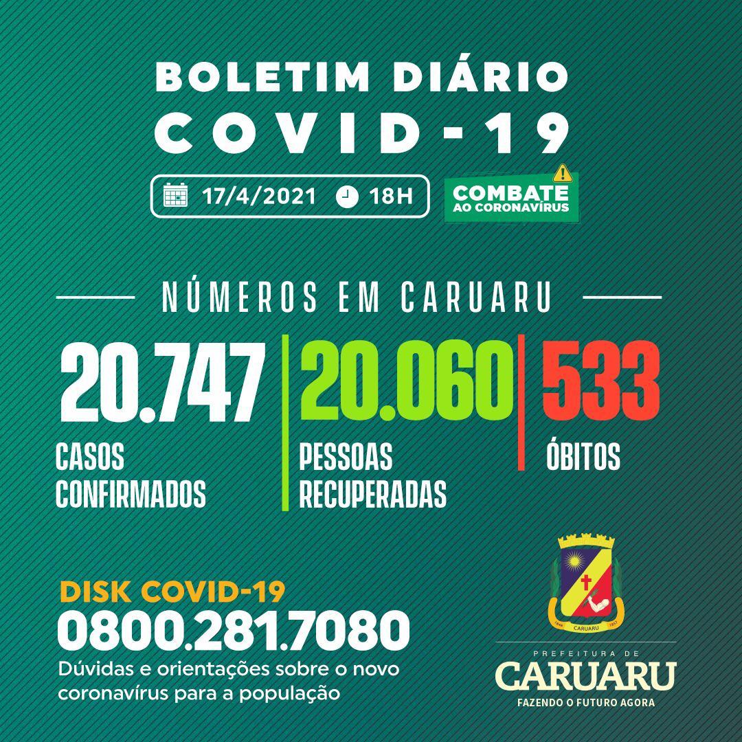 Covid-19: Boletim diário da Secretaria de Saúde – 17.04.21