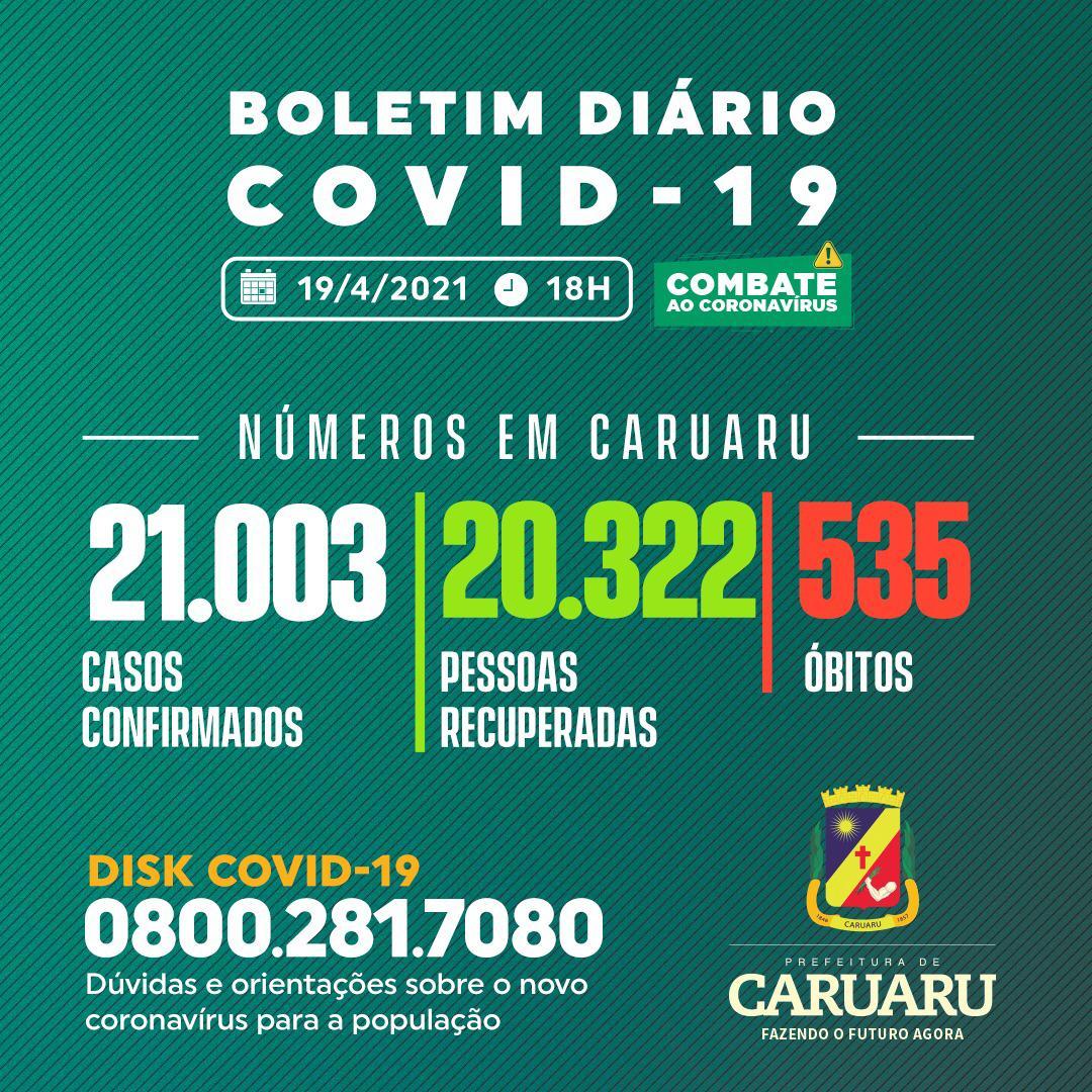 Covid-19: Boletim diário da Secretaria de Saúde – 19.04.21
