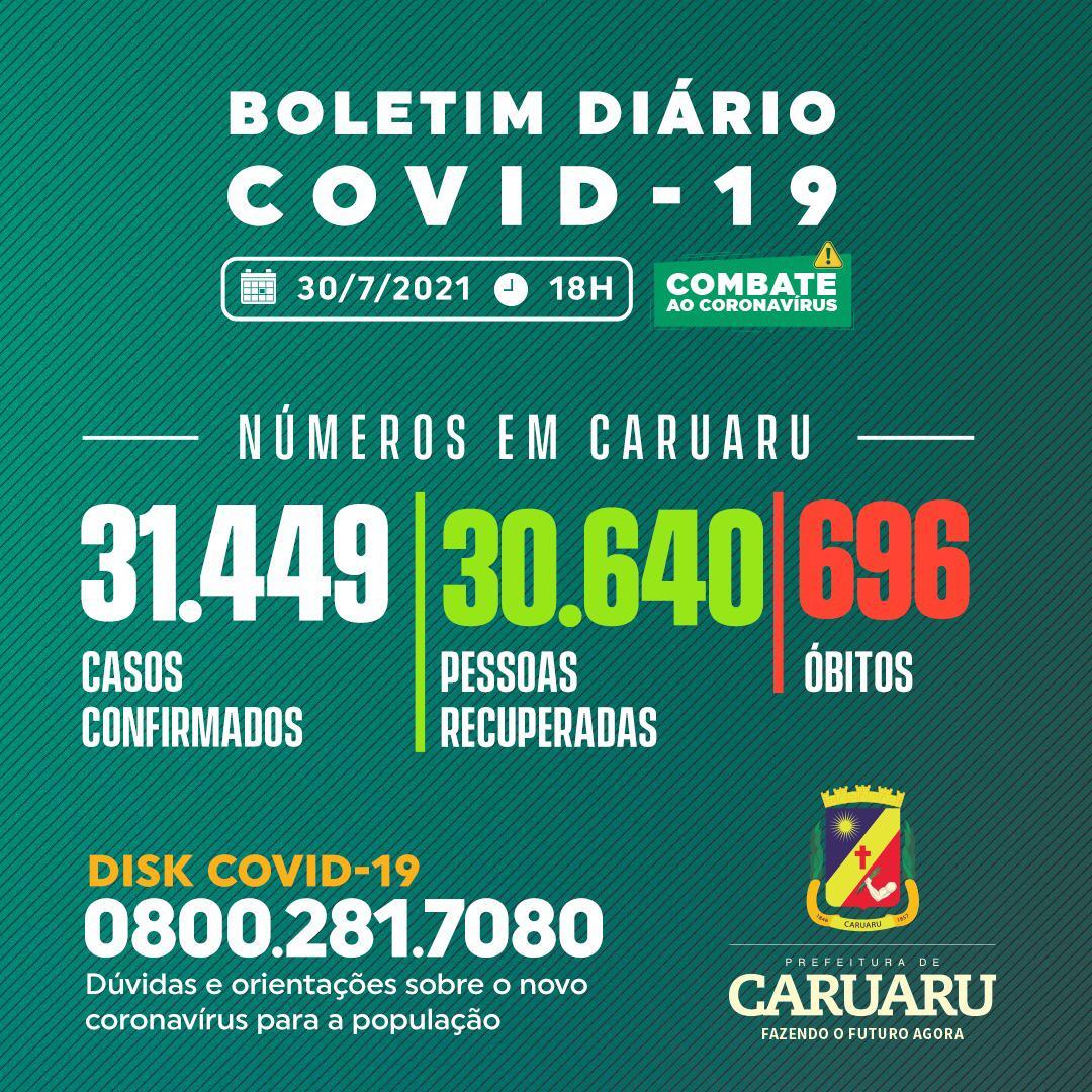 Covid-19: Boletim diário da Secretaria de Saúde – 30.07.21