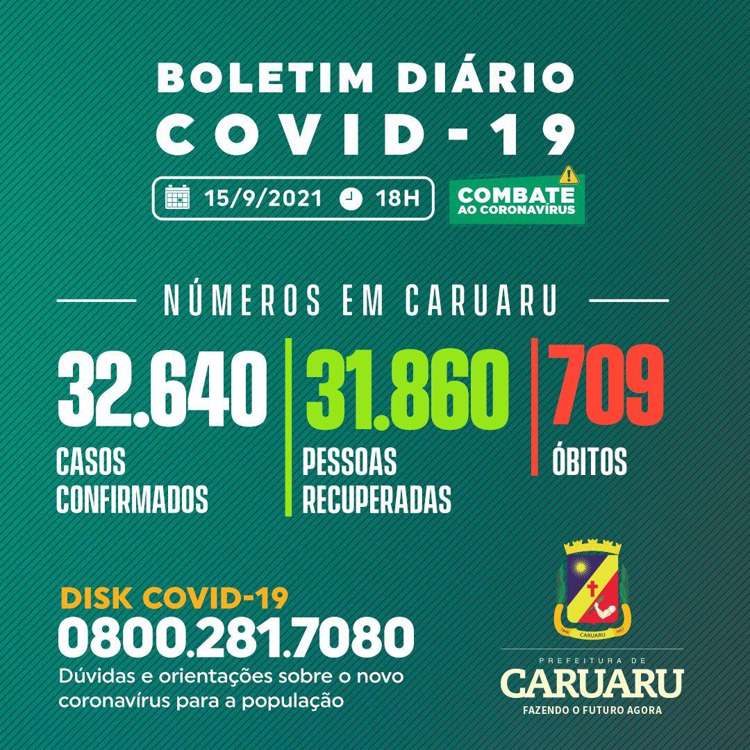 Covid-19: Boletim diário da Secretaria de Saúde – 15.09.21