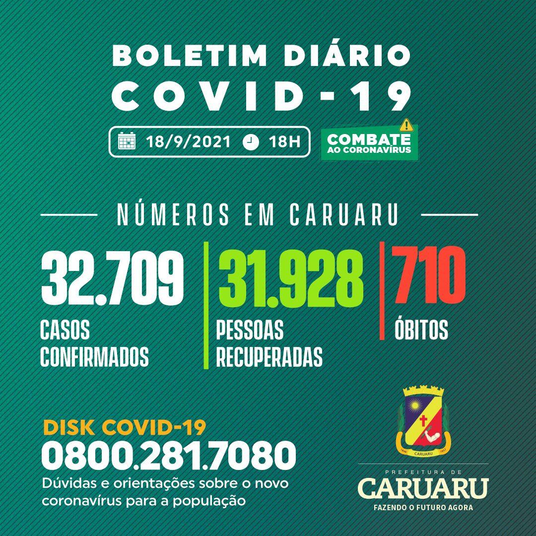 Covid-19: Boletim diário da Secretaria de Saúde – 18.09.21