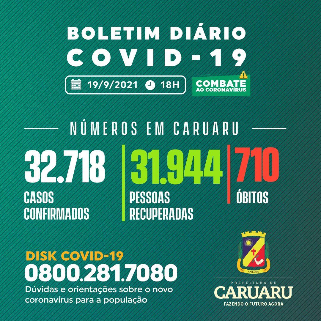 Covid-19: Boletim diário da Secretaria de Saúde – 19.09.21