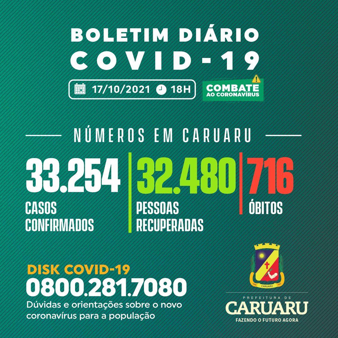 Covid-19: Boletim diário da Secretaria de Saúde – 17.10.21