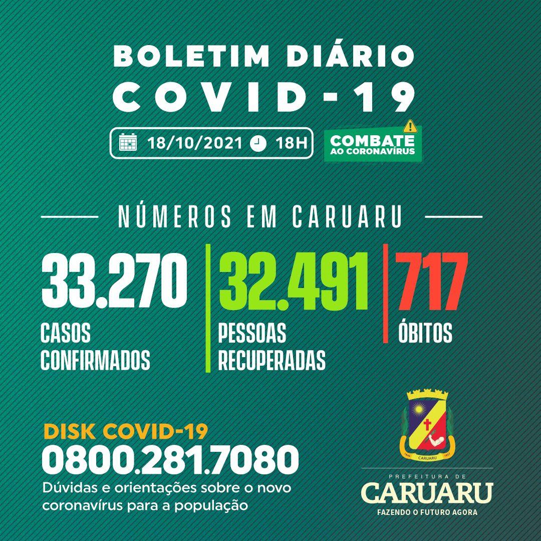 Covid-19: Boletim diário da Secretaria de Saúde – 18.10.21